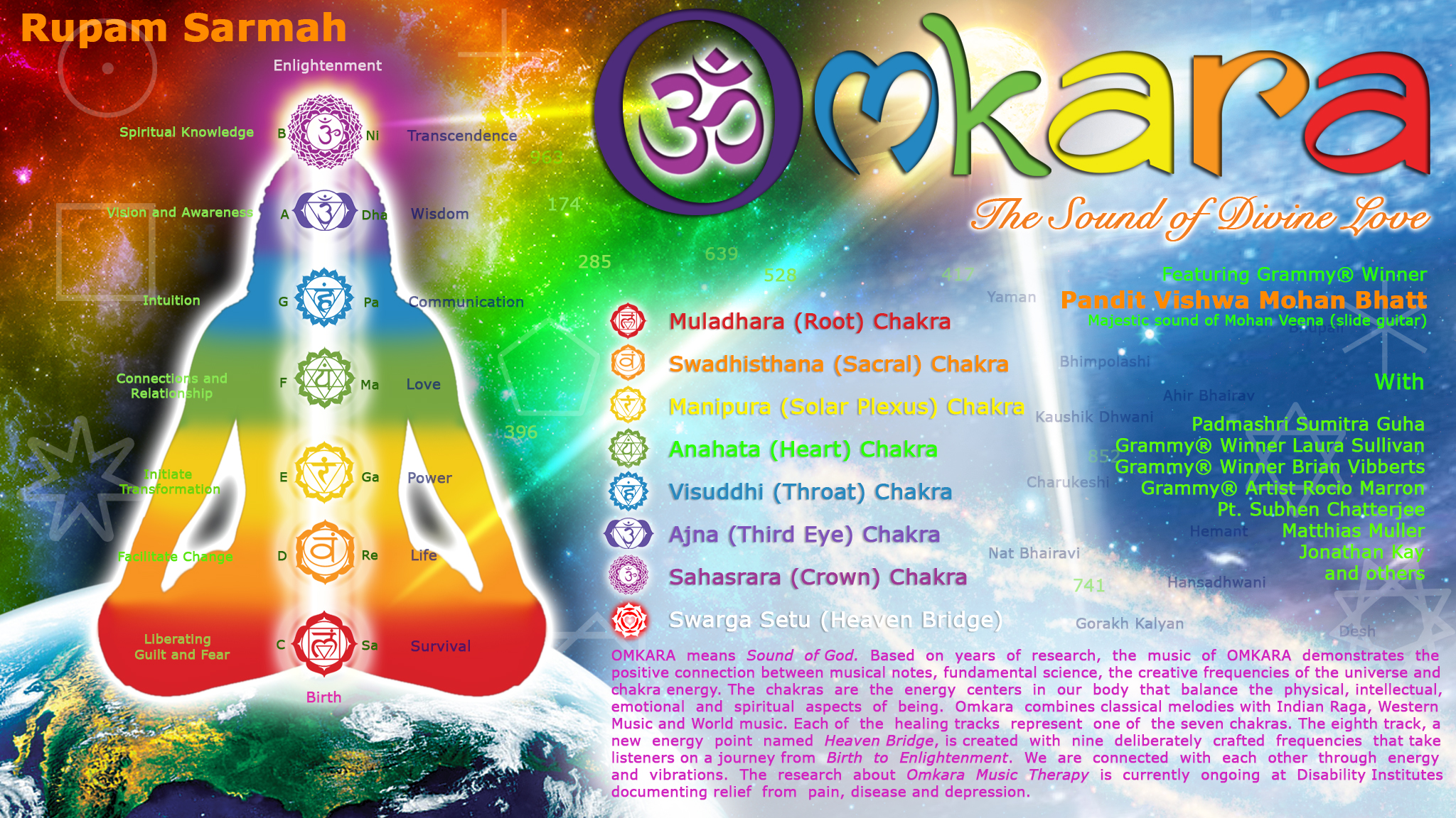 OMKARA cover page updated-with-artists_new3